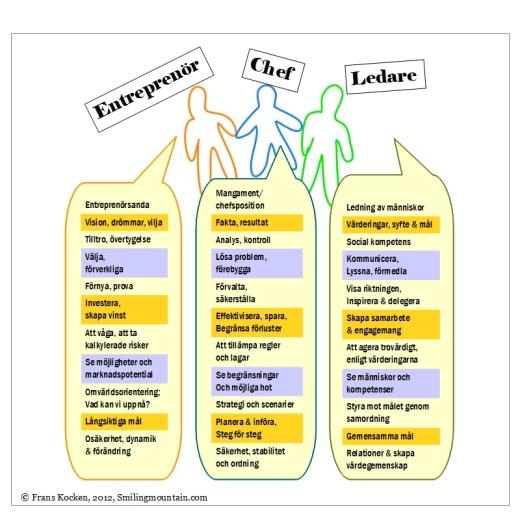 Entr-chef-ledare-SENASTE-copr-JPG-cut2web